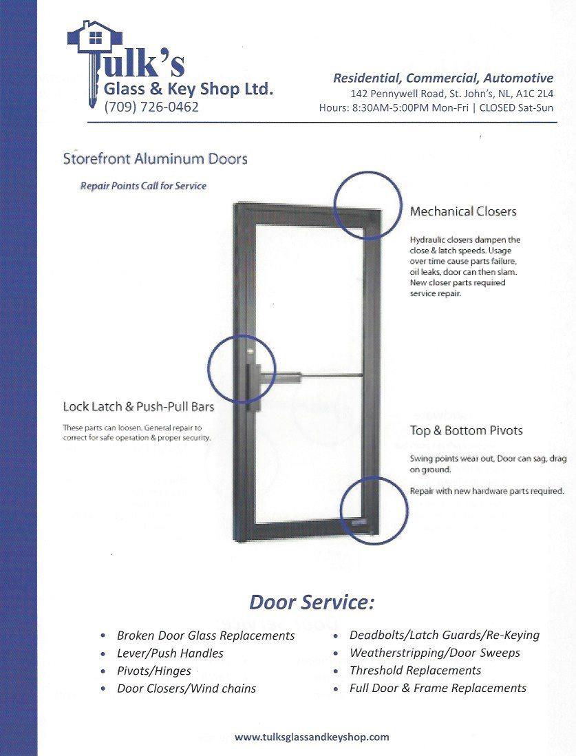 diagram of storefront aluminum door services
